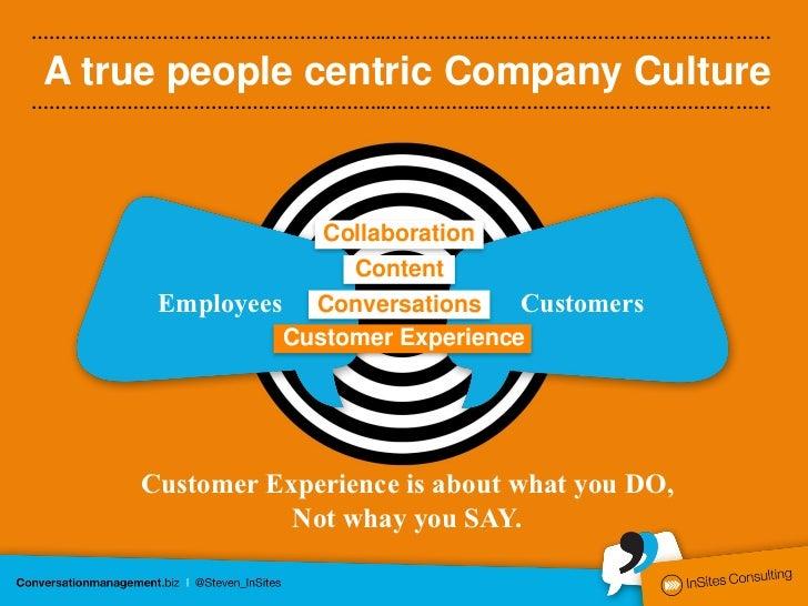 …………………………………………..CustomerExperience…………………………………………..