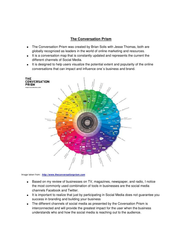 The Conversation Prism<br /><ul><li>The Conversation Prism was created by Brian Solis with Jesse Thomas, both are globally...