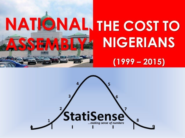 THE COST TO NIGERIANS NATIONAL ASSEMBLY (1999 – 2015)