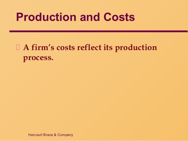 new business cost of production cost This cost analysis worksheet will help you determine how to price your products each free business plan template is available in we're always adding new.