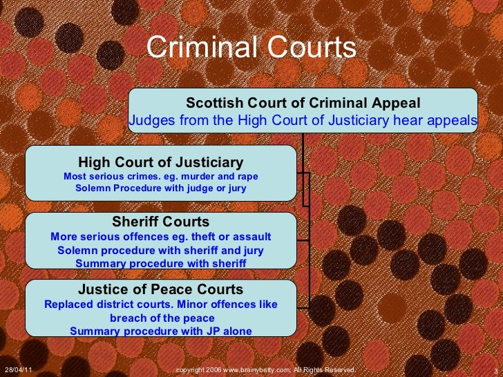 Image result for scottish law