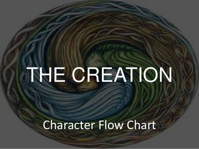 THE CREATION Character Flow Chart