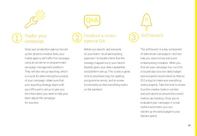 The creative process for programmatic a guide for marketers 29 sciox Image collections