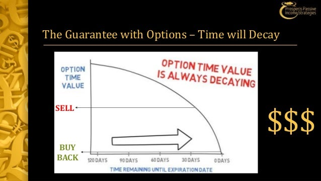 The Credit Spreads Options Strategy Course