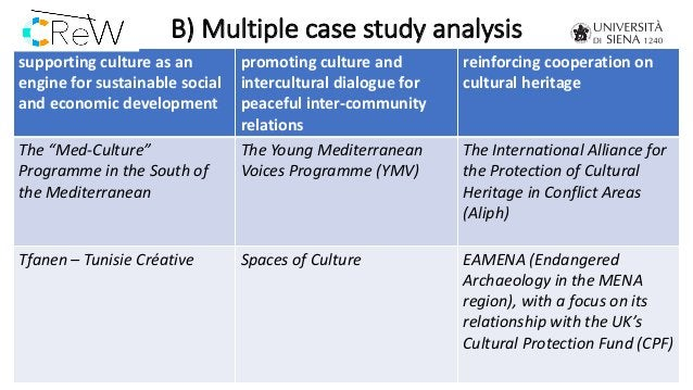 B) Multiple case study analysis supporting culture as an engine for sustainable social and economic development promoting ...