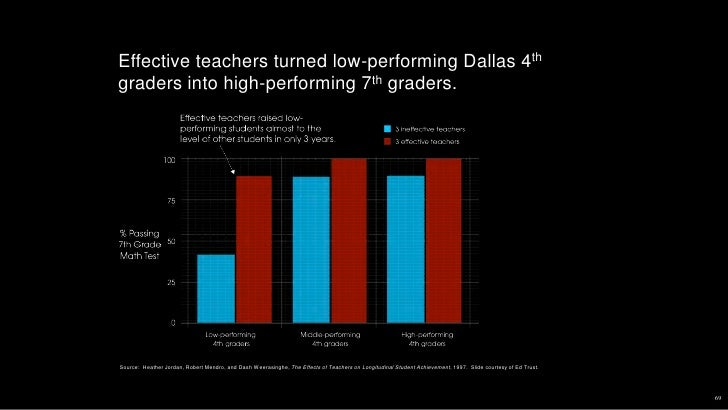 Dallas Schools, Long Segregated, Charge Forward on Diversity - The New York  Times