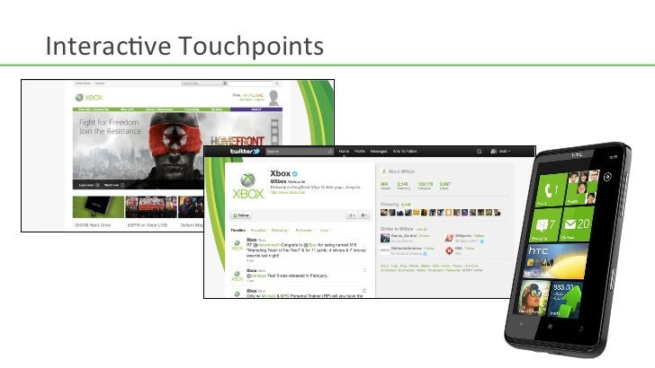 InteracHve Touchpoints