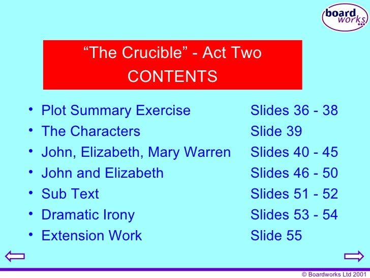 "dramatic irony in the crucible The crucible—irony specific instances of irony in the play—dramatic or situational act 1 ""we cannot look to superstition in this."