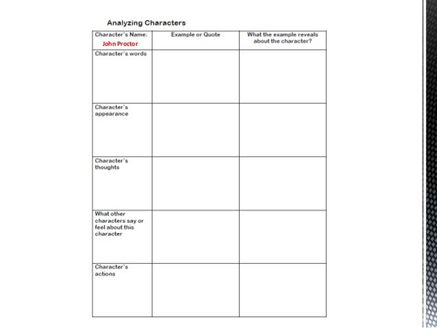 resume rechtschreibung best personal statement writing services uk