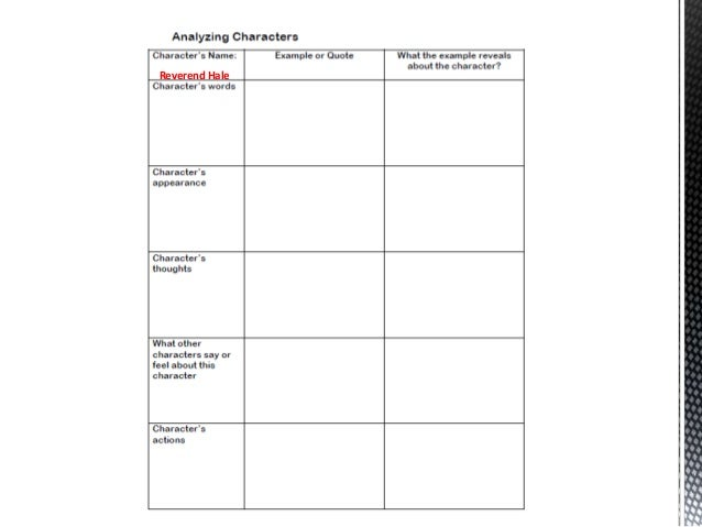 analysis of the crucible The crucible summary & study guide includes detailed chapter summaries and analysis, quotes, character descriptions, themes, and more.