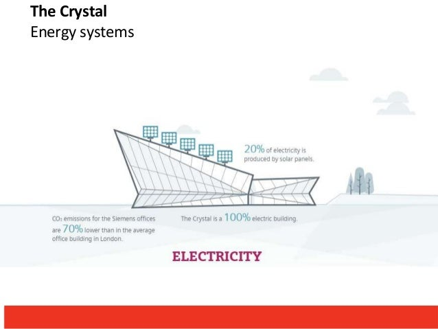 The Crystal London A Sustainable Intelligent Building