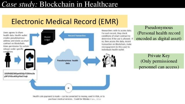 electronic health file claim study