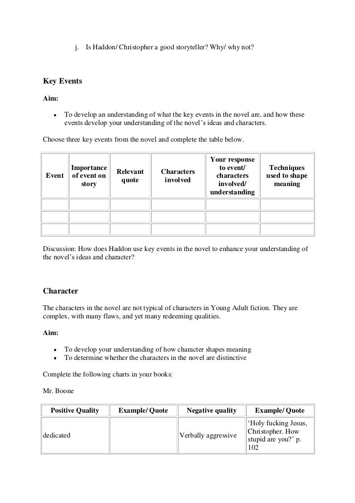 Upcoming essay competitions