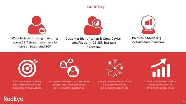 Data redundancy to increase customer sa