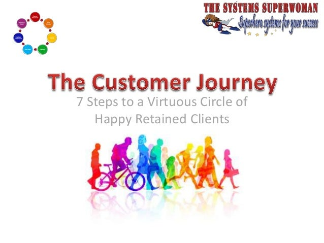 7 Steps to a Virtuous Circle ofHappy Retained Clients