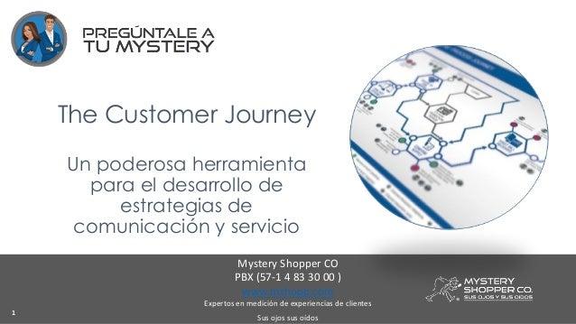 MysteryShopperCO PBX(57-14833000) www.mshopp.com Expertosenmedición deexperienciasdeclientes Susojossuso...