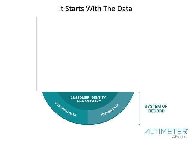 Who Makes Sense of The Data?