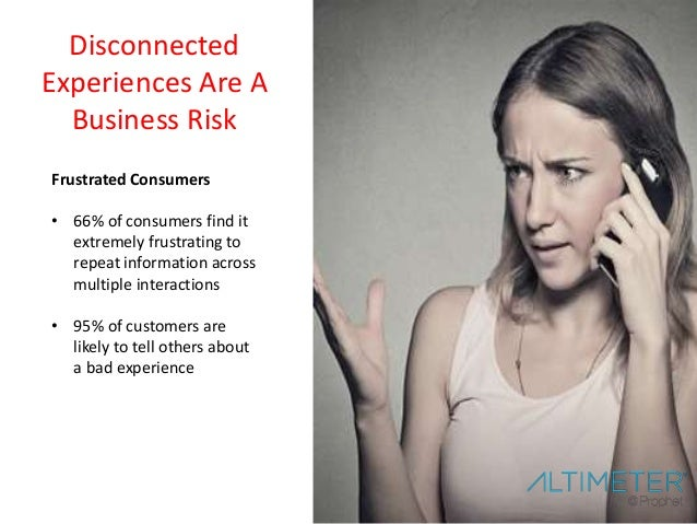 Disconnected Experiences Are A Business Risk Inefficient Organization • Departments don't coordinate efforts or tools and ...