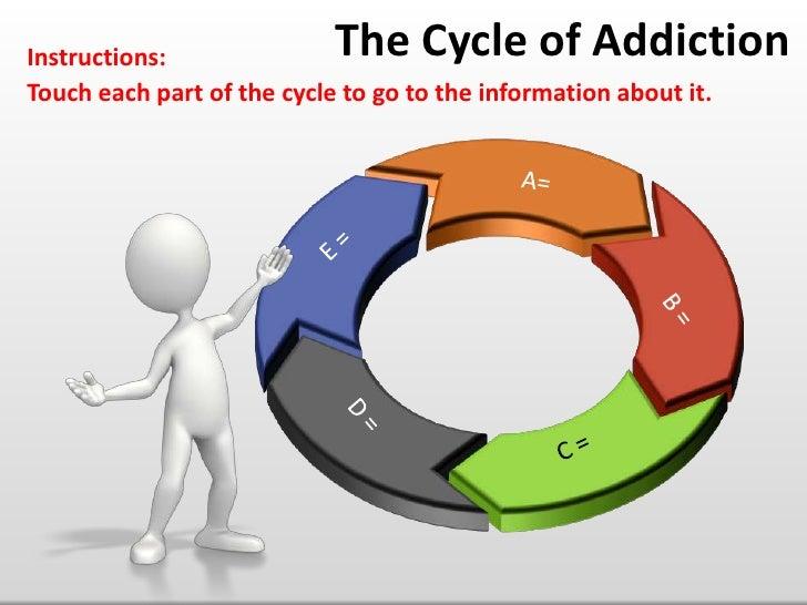 informative essay about drug addiction