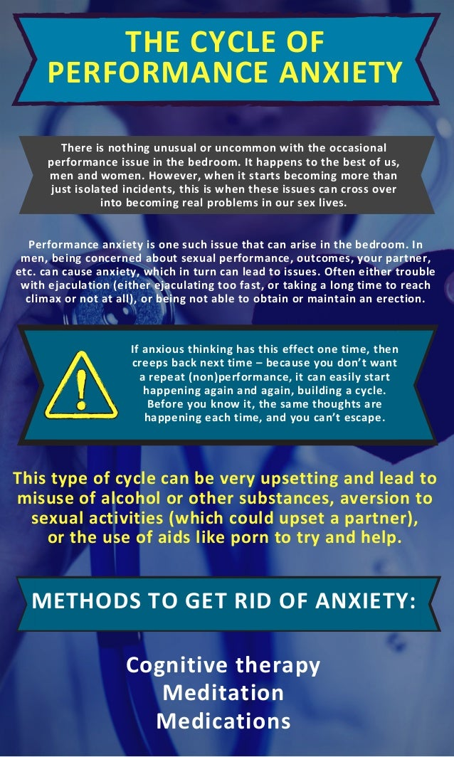 Sexual anxiety meds