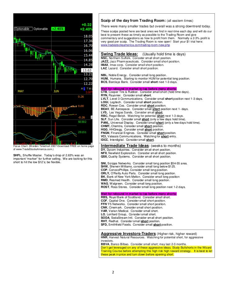Daily Stock Report Monday Morning June 25 2012