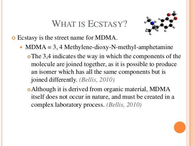 Dangers of Ecstasy