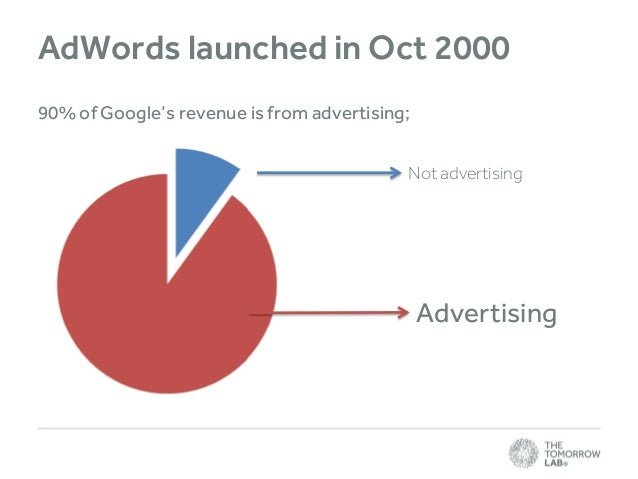 AdWords launched in Oct 2000 90% of Google's revenue is from advertising; Not advertising  Advertising