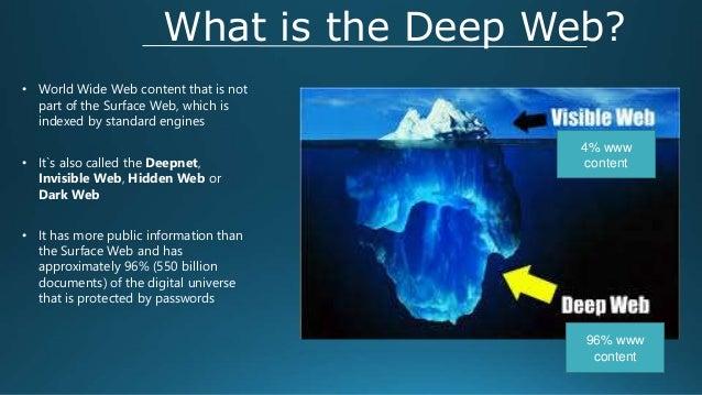 что такое темная часть интернета