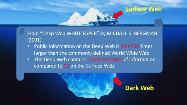 deep web research paper