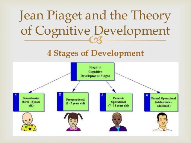 the impact of swiss psychologist jean piaget to the field of psychology and education Psychologists have largely left such debate to one side, and focused on trying to   at the beginning of the last century, swiss psychologist jean piaget greatly   temporal conditioning or implicit temporal learning involving multiple trials,   the effect of physical work, mental work and quantity on children's time  perception.
