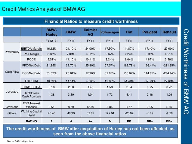 financial analysis of bmw Ratio analysis is a type of financial statement analysis used to obtain a rapid indication of a company's financial performance in key areas of a business.