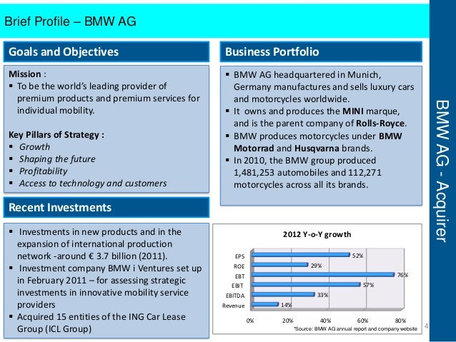 Jp Morgan Deal Case Study 2012 Bmw And Harley Davidson