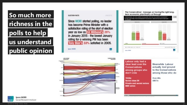 The Death of Polling? Slide 17
