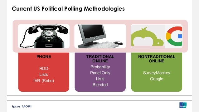 The Death of Polling? Slide 24