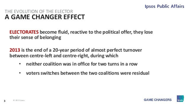 The Death of Polling? Slide 35