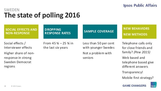 The Death of Polling Version 1 Public 50 Darrell Bricker Ipsos Canada darrell.bricker@ipsos.com #ipsosmorilive