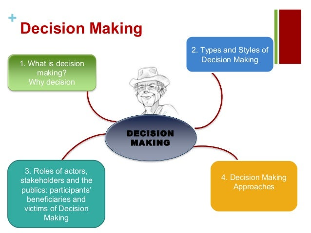 relationship between decision making and critical thinking Critical thinking allows us to better word our thoughts, making our paragraph more concise and usable.