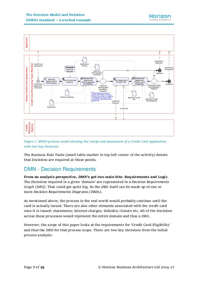 the decision model and notation dmn standard a worked example rh slideshare net