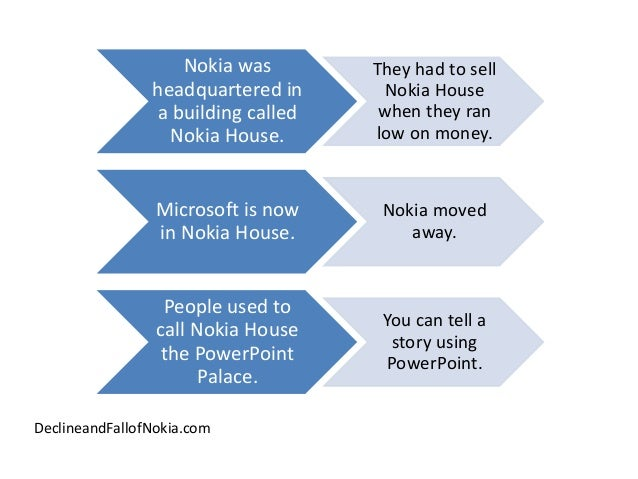 Nokia: The rise and fall of a mobile giant