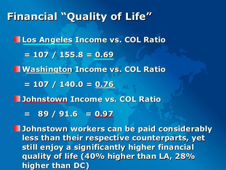 "Financial ""Quality of Life"" <ul><li>Los Angeles Income vs. COL Ratio </li></ul><ul><li>= 107 / 155.8 = 0.69 </li></ul><ul>..."