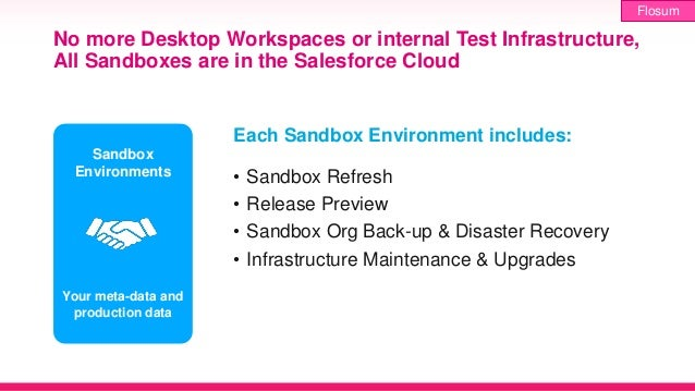 how to create a sandbox in salesforce