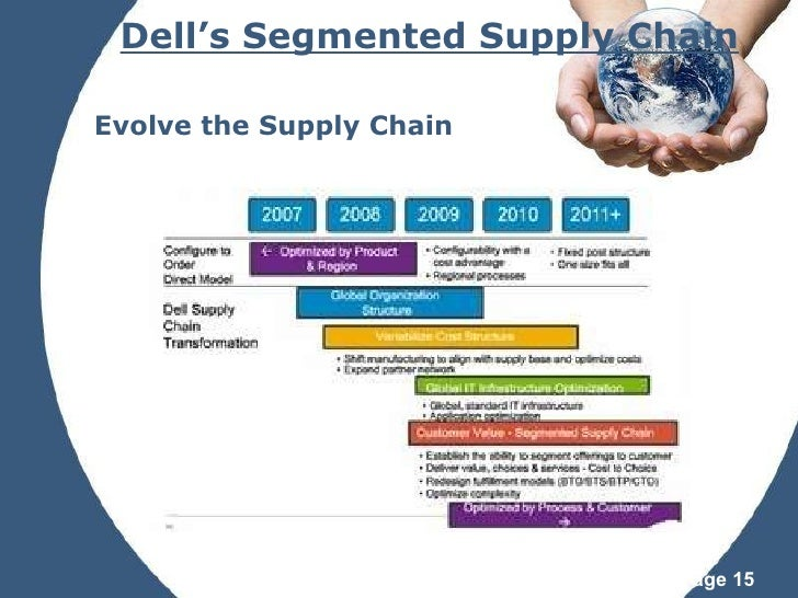 supply chain 2 essay Open document below is an essay on supply chain questions from anti essays, your source for research papers, essays, and term paper examples.