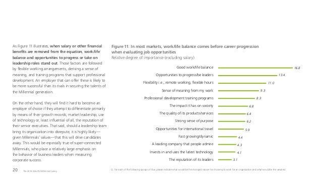 The 2016 Deloitte Millennial Survey20