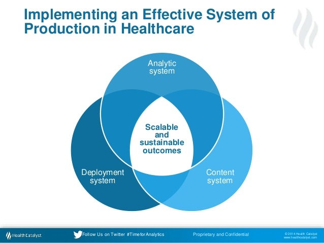 creating an e health system Strong health information systems support greater transparency and accountability by increasing access to information  and use data to improve health we create.