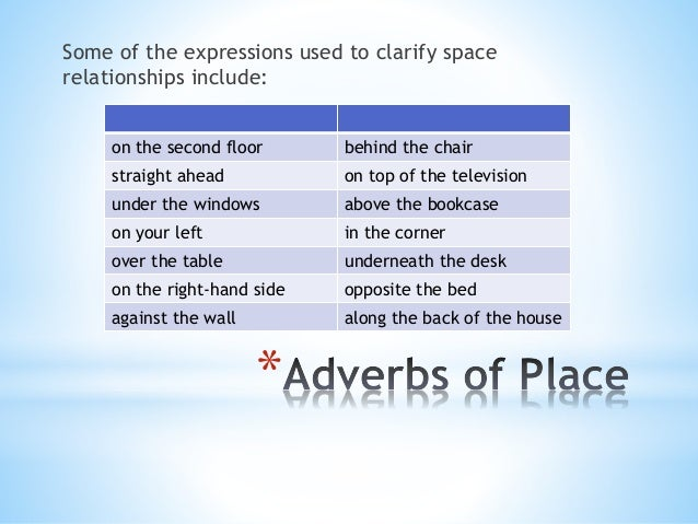 Some of the expressions used to clarify space  relationships include:  on the second floor behind the chair  straight ahea...