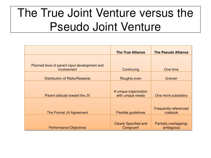 risks within joint venture partnerships management essay A legal form of business operation between two or more individuals who share management and  and limited partnerships in a general partnership,.