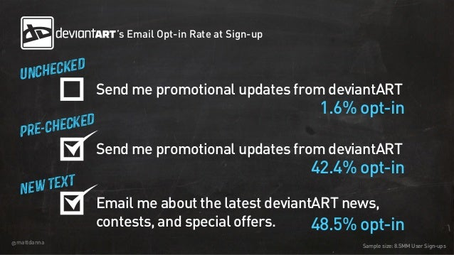 @mattdanna Sample size: 8.5MM User Sign-ups 's Email Opt-in Rate at Sign-up Send me promotional updates from deviantART Un...