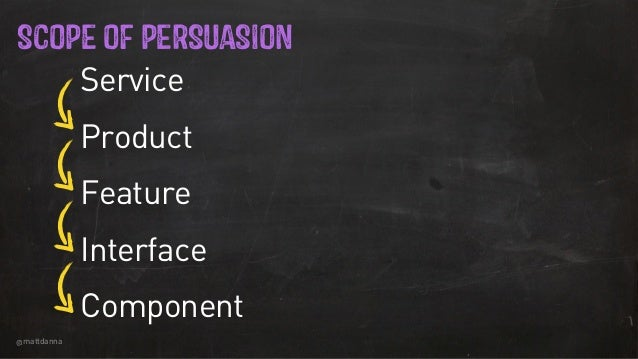 @mattdanna Service Product Feature Interface Component SCOPE OF PERSUASION