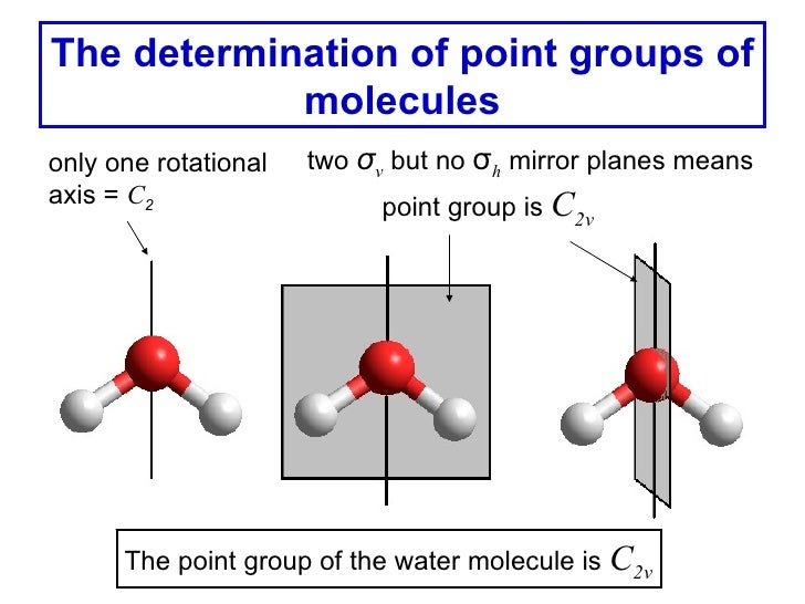 The determination of point groups of            moleculesonly one rotational   two σv but no σh mirror planes meansaxis = ...