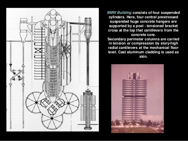 C. A NEW GENERATION OF STRUCTURES: the beginning It was during the time of post-modernism of the late 1970s and early 1980...